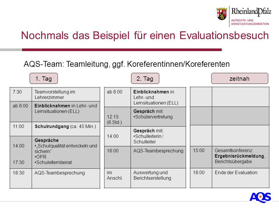 Nochmals das Beispiel für einen Evaluationsbesuch AQS-Team: Teamleitung, ggf.