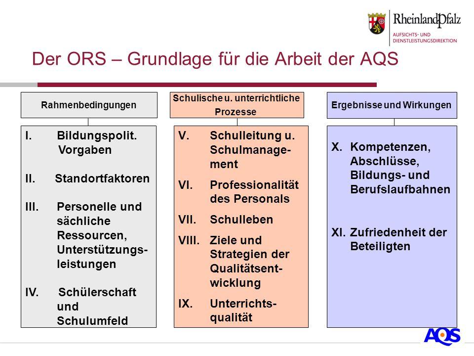 X.Kompetenzen, Abschlüsse, Bildungs- und Berufslaufbahnen XI.Zufriedenheit der Beteiligten Der ORS – Grundlage für die Arbeit der AQS Rahmenbedingungen Schulische u.