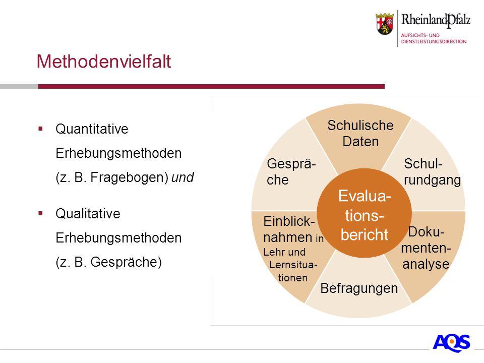  Quantitative Erhebungsmethoden (z. B. Fragebogen) und  Qualitative Erhebungsmethoden (z.