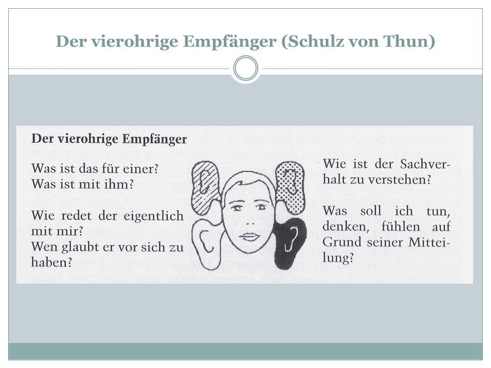 Der vierohrige Empfänger (Schulz von Thun)