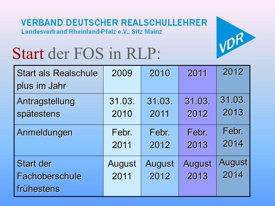 Start der FOS in RLP: © W. Häring Start als Realschule plus im Jahr 2009201020112012 Antragstellung spätestens 31.03. 2010 31.03. 2011 31.03. 2012 31.