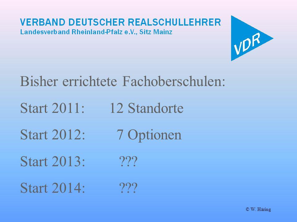 Bisher errichtete Fachoberschulen: Start 2011: 12 Standorte Start 2012: 7 Optionen Start 2013: ??? Start 2014: ??? © W. Häring