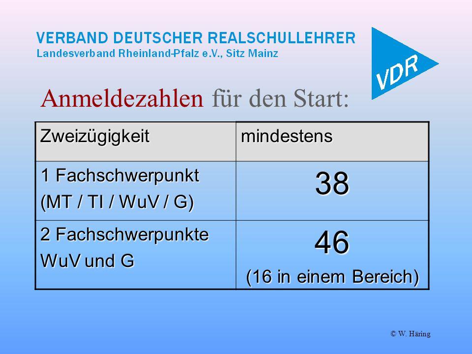 © W. Häring Anmeldezahlen für den Start:Zweizügigkeitmindestens 1 Fachschwerpunkt (MT / TI / WuV / G) 38 2 Fachschwerpunkte WuV und G 46 (16 in einem