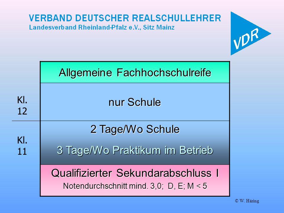 © W. Häring Allgemeine Fachhochschulreife nur Schule 2 Tage/Wo Schule 3 Tage/Wo Praktikum im Betrieb Qualifizierter Sekundarabschluss I Notendurchschn