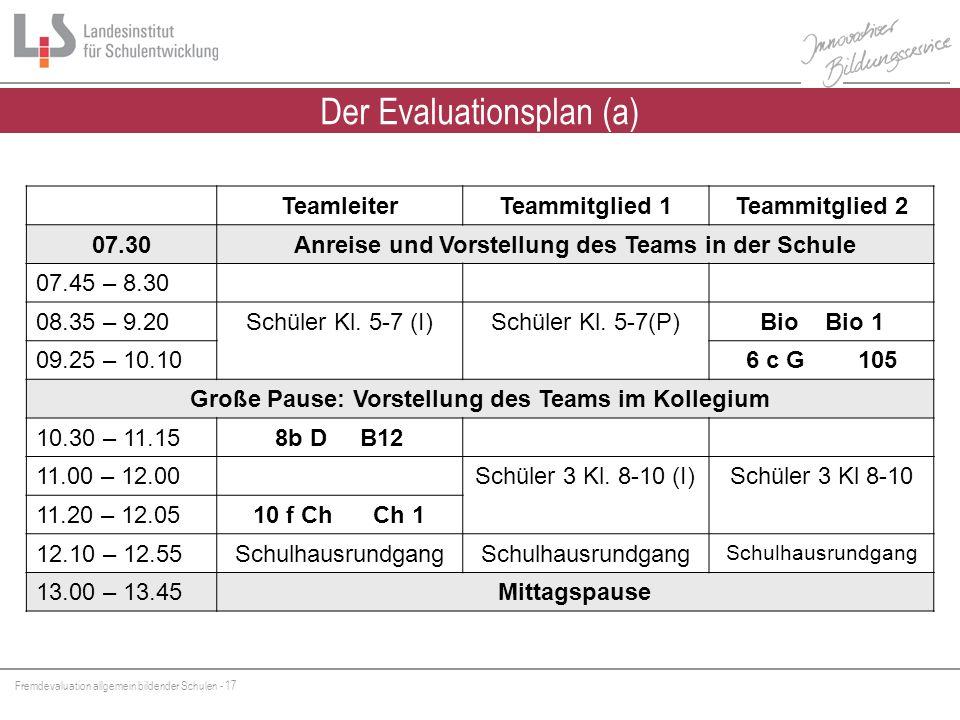 Fremdevaluation allgemein bildender Schulen - 17 Der Evaluationsplan (a) TeamleiterTeammitglied 1Teammitglied 2 07.30Anreise und Vorstellung des Teams in der Schule 07.45 – 8.30 08.35 – 9.20Schüler Kl.