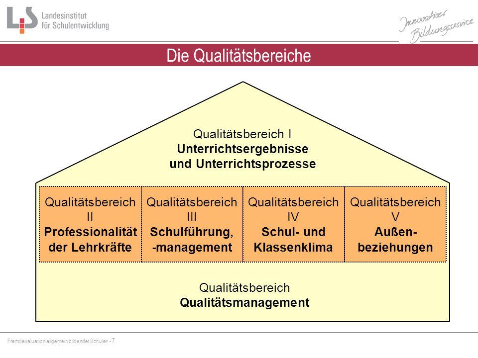 Fremdevaluation allgemein bildender Schulen - 7 Qualitätsbereich II Professionalität der Lehrkräfte Qualitätsbereich III Schulführung, -management Qualitätsbereich IV Schul- und Klassenklima Qualitätsbereich V Außen- beziehungen Qualitätsbereich I Unterrichtsergebnisse und Unterrichtsprozesse Qualitätsbereich Qualitätsmanagement Die Qualitätsbereiche