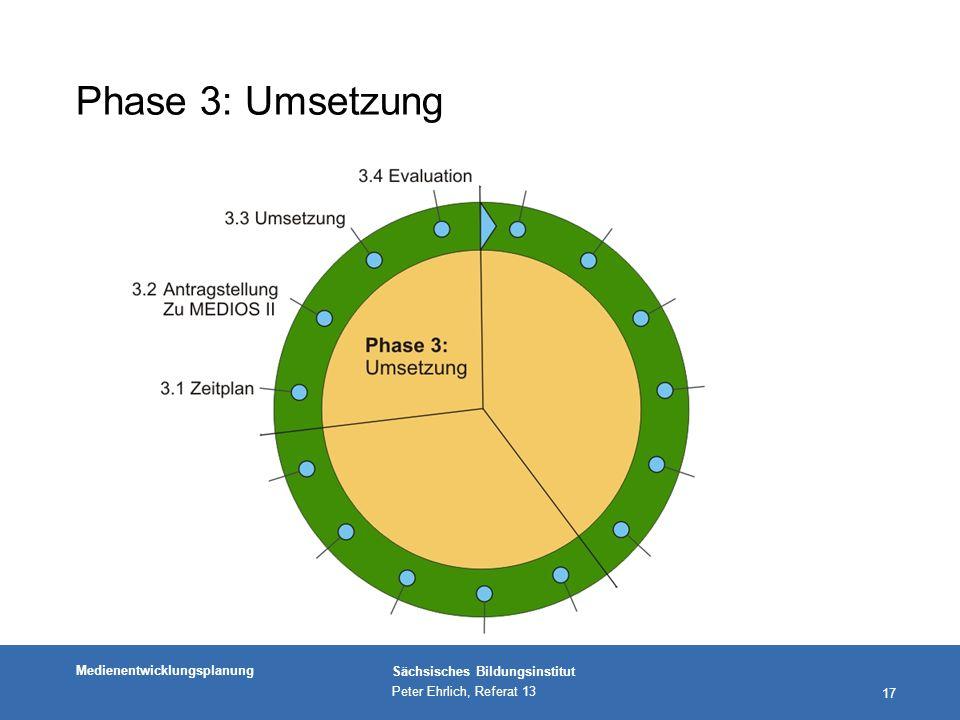 Medienentwicklungsplanung Sächsisches Bildungsinstitut Peter Ehrlich, Referat 13 17 Phase 3: Umsetzung