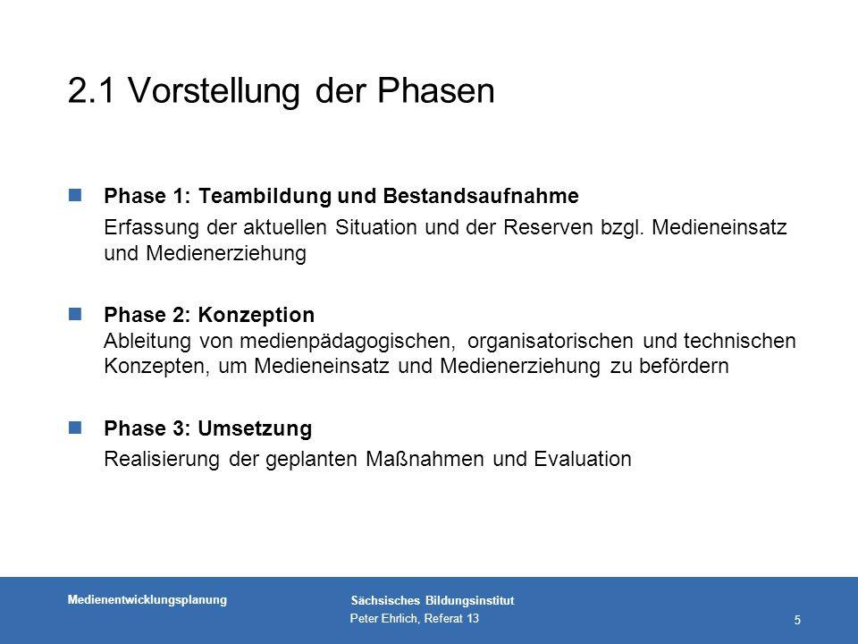 Medienentwicklungsplanung Sächsisches Bildungsinstitut Peter Ehrlich, Referat 13 6 Phase 1:Teambildung und Bestands- aufnahme