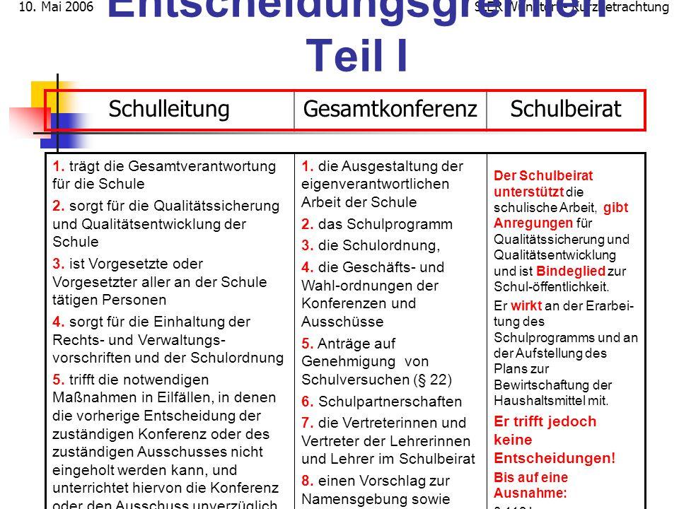 StER Wunstorf - Kurzbetrachtung10. Mai 2006 Entscheidungsgremien Teil I SchulleitungGesamtkonferenzSchulbeirat Der Schulbeirat unterstützt die schulis