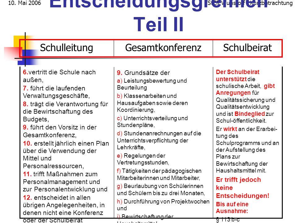 StER Wunstorf - Kurzbetrachtung10. Mai 2006 SchulleitungGesamtkonferenzSchulbeirat Der Schulbeirat unterstützt die schulische Arbeit, gibt Anregungen