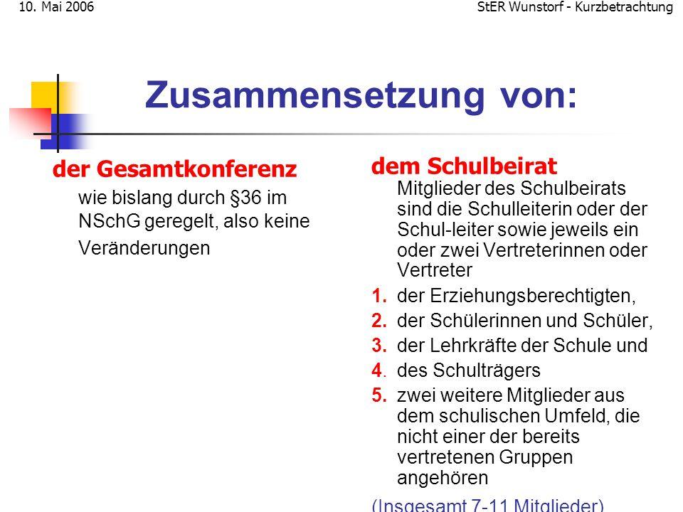 StER Wunstorf - Kurzbetrachtung10. Mai 2006 Zusammensetzung von: der Gesamtkonferenz wie bislang durch §36 im NSchG geregelt, also keine Veränderungen