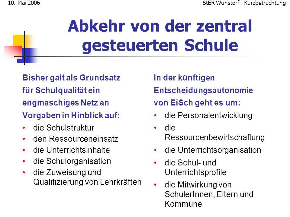 StER Wunstorf - Kurzbetrachtung10. Mai 2006 Abkehr von der zentral gesteuerten Schule Bisher galt als Grundsatz für Schulqualität ein engmaschiges Net