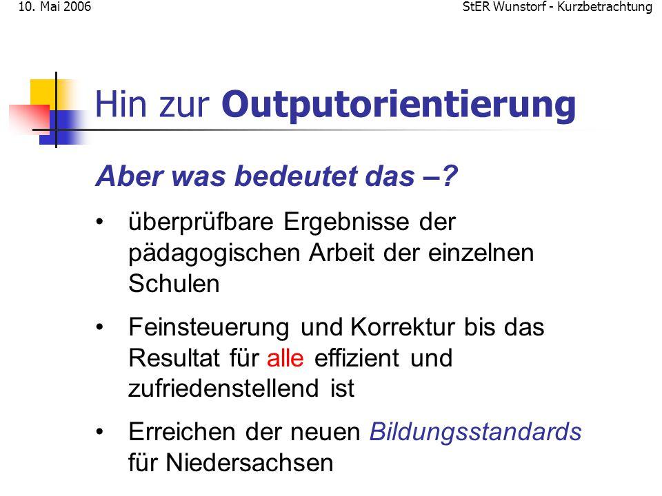 StER Wunstorf - Kurzbetrachtung10. Mai 2006 Hin zur Outputorientierung Aber was bedeutet das –? überprüfbare Ergebnisse der pädagogischen Arbeit der e