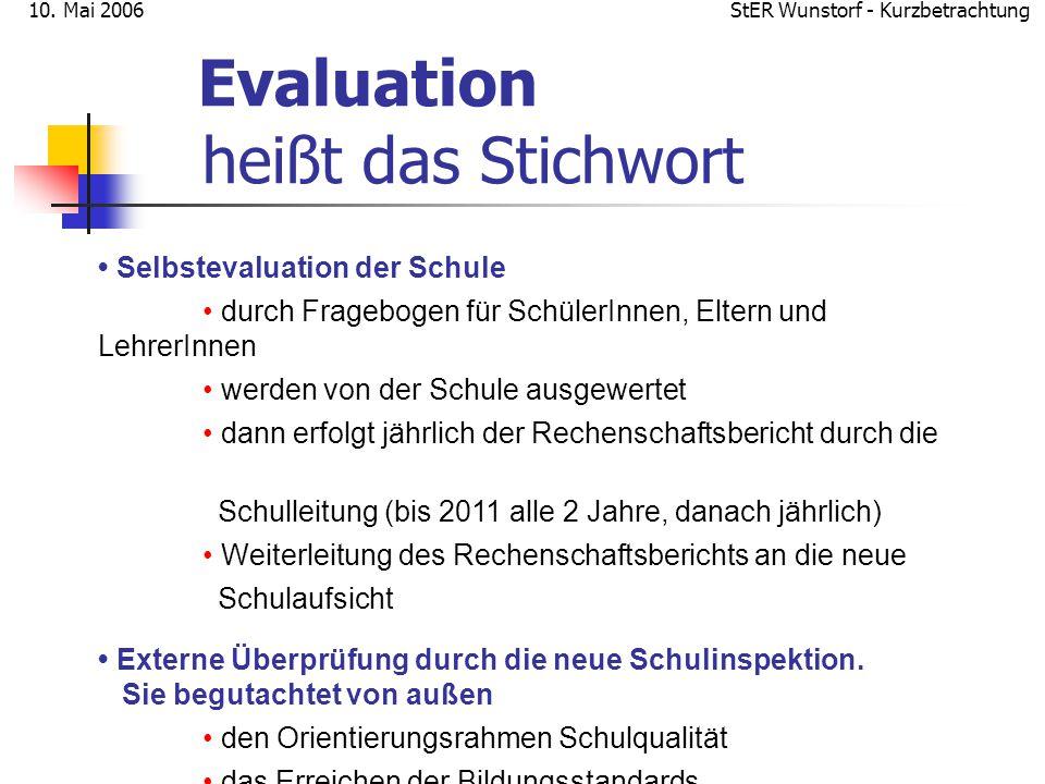 StER Wunstorf - Kurzbetrachtung10. Mai 2006 Evaluation heißt das Stichwort Selbstevaluation der Schule durch Fragebogen für SchülerInnen, Eltern und L