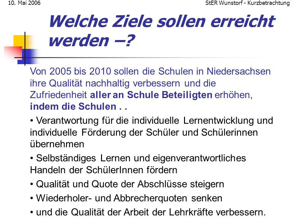 StER Wunstorf - Kurzbetrachtung10. Mai 2006 Welche Ziele sollen erreicht werden –? Von 2005 bis 2010 sollen die Schulen in Niedersachsen ihre Qualität