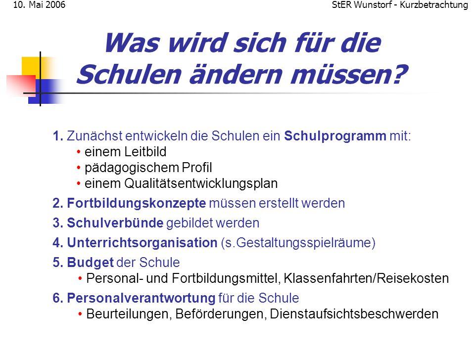 StER Wunstorf - Kurzbetrachtung10. Mai 2006 Was wird sich für die Schulen ändern müssen? 1. Zunächst entwickeln die Schulen ein Schulprogramm mit: ein