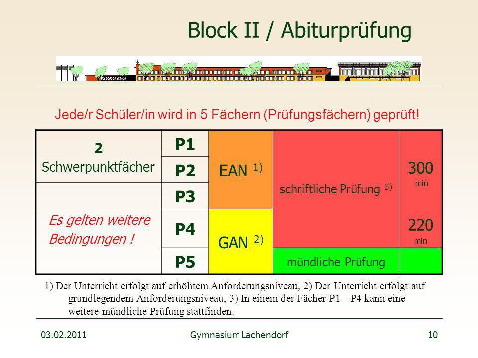 03.02.2011Gymnasium Lachendorf10 2 Schwerpunktfächer P1 EAN 1) schriftliche Prüfung 3) 300 min 220 min P2 Es gelten weitere Bedingungen .
