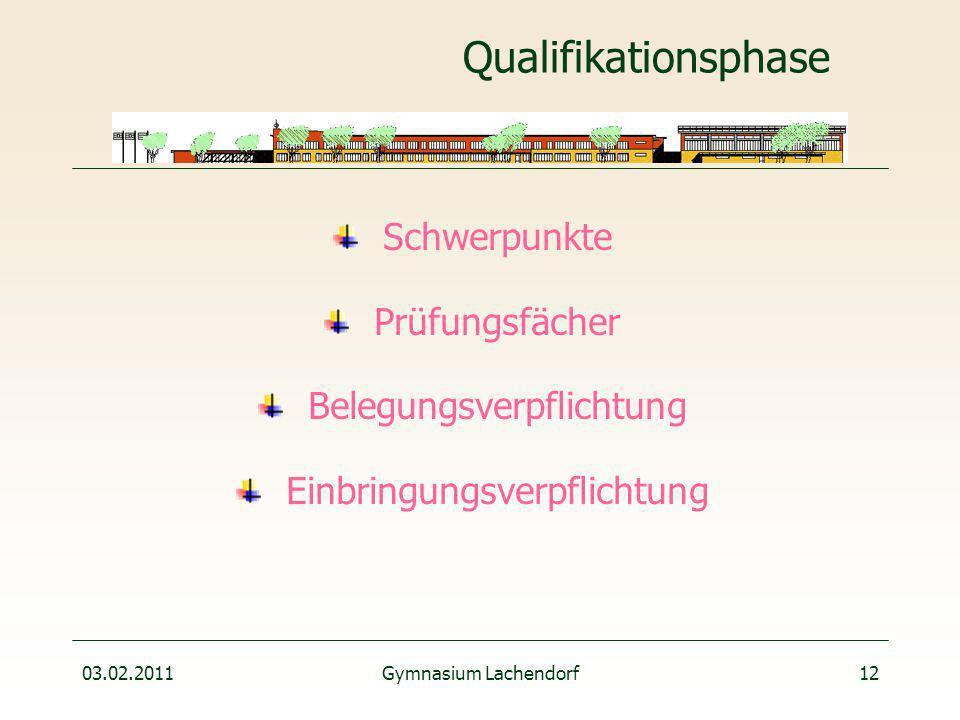 03.02.2011Gymnasium Lachendorf12 Qualifikationsphase Schwerpunkte Prüfungsfächer Belegungsverpflichtung Einbringungsverpflichtung