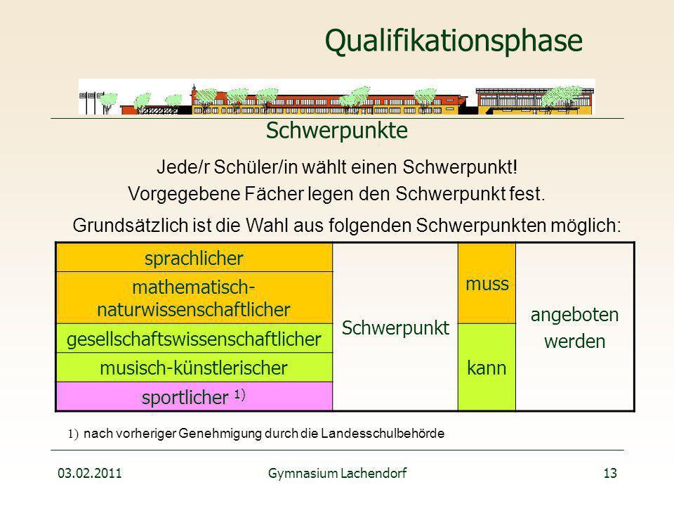 03.02.2011Gymnasium Lachendorf13 Qualifikationsphase Schwerpunkte Jede/r Schüler/in wählt einen Schwerpunkt.