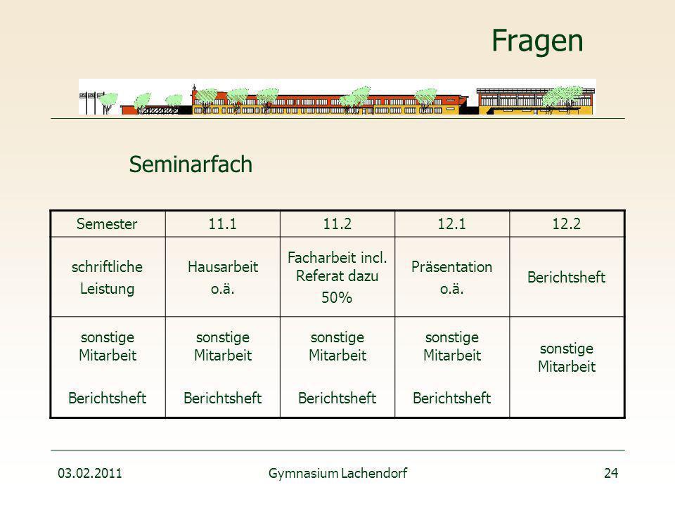 03.02.2011Gymnasium Lachendorf24 Fragen Seminarfach Semester11.111.212.112.2 schriftliche Leistung Hausarbeit o.ä.