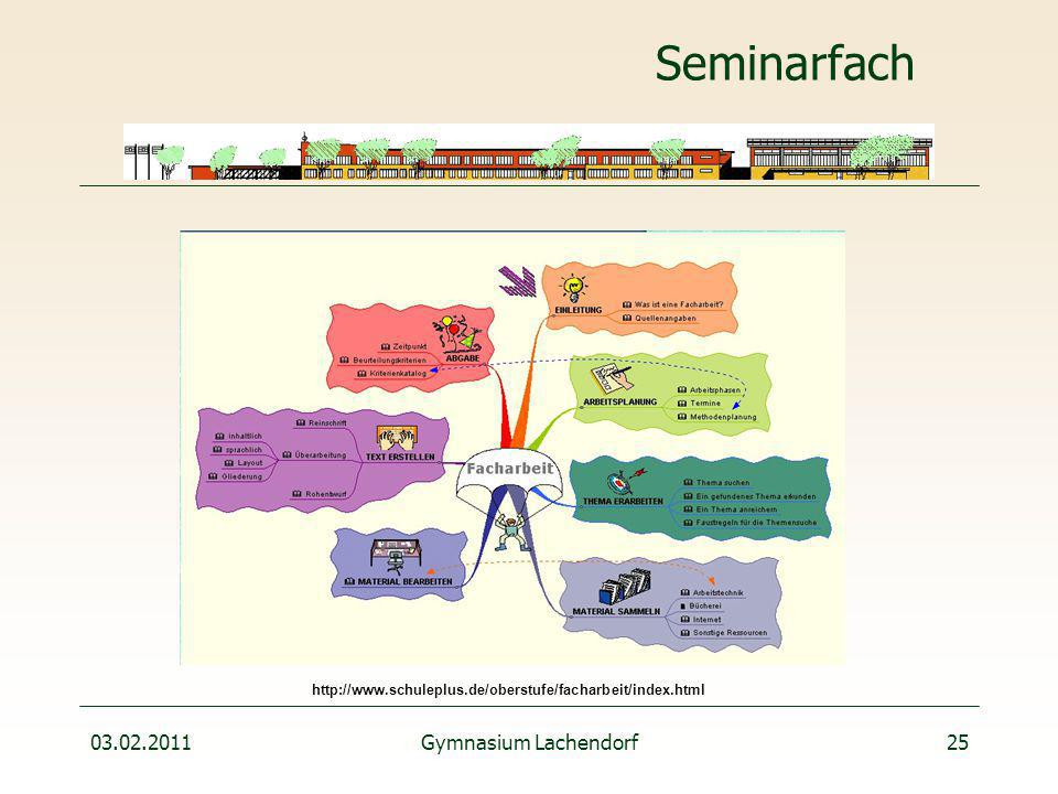03.02.2011Gymnasium Lachendorf25 Seminarfach http://www.schuleplus.de/oberstufe/facharbeit/index.html