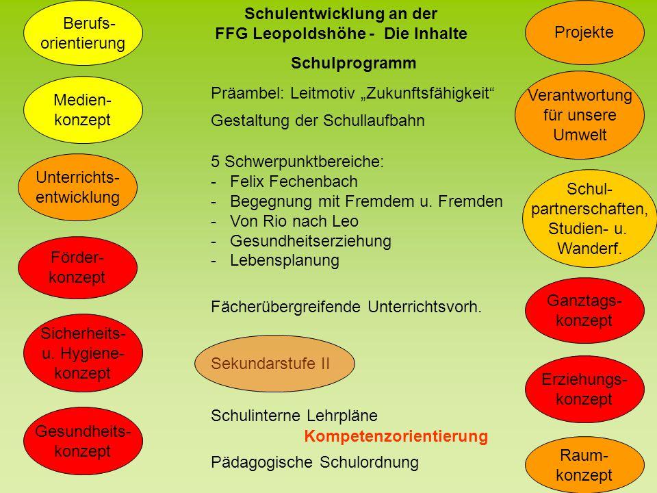 """Pädagogische Schulordnung Schulentwicklung an der FFG Leopoldshöhe - Die Inhalte Schulprogramm Präambel: Leitmotiv """"Zukunftsfähigkeit"""" Gestaltung der"""
