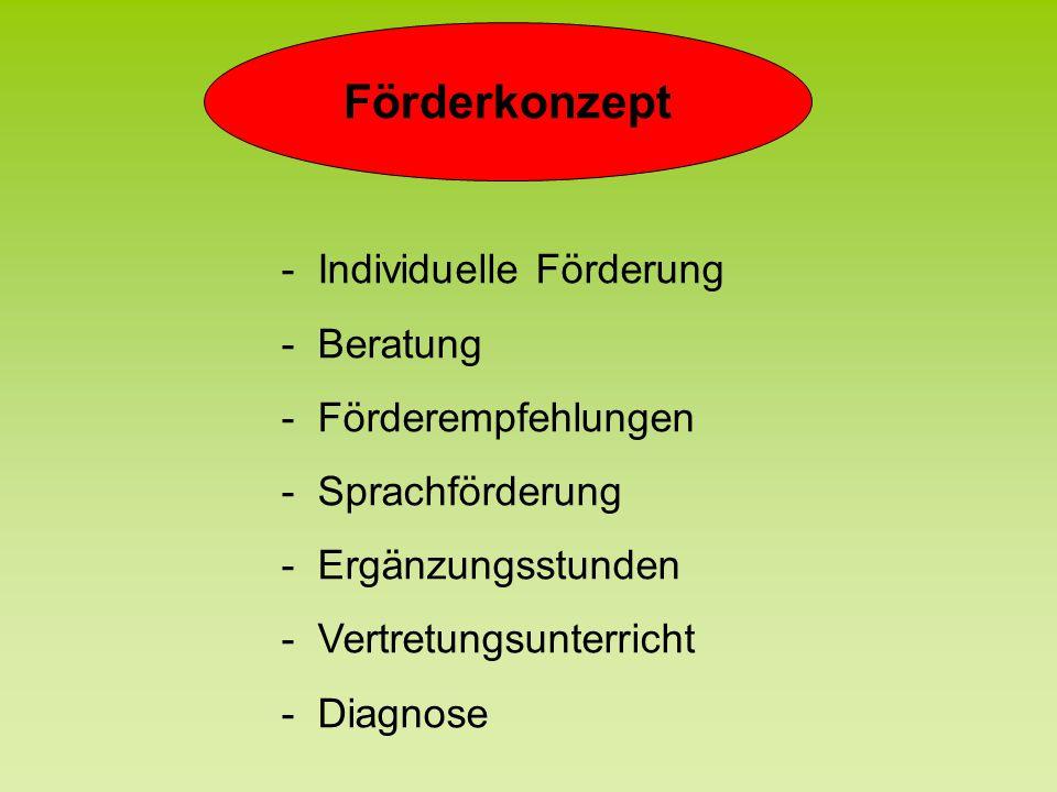 Förderkonzept - Individuelle Förderung - Beratung - Förderempfehlungen - Sprachförderung - Ergänzungsstunden - Vertretungsunterricht - Diagnose