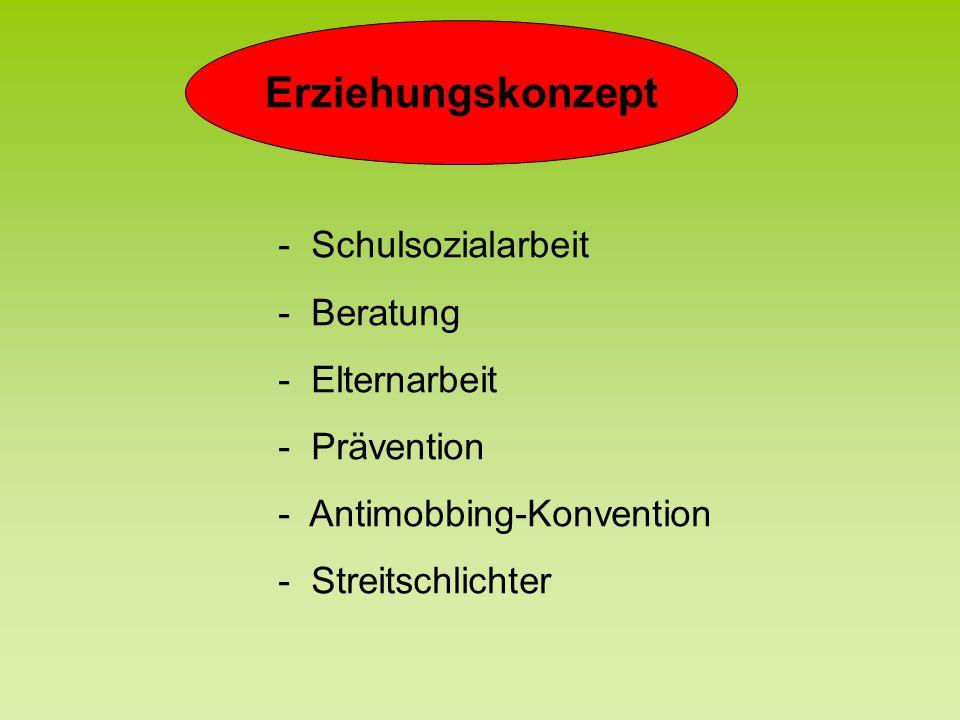 Erziehungskonzept - Schulsozialarbeit - Beratung - Elternarbeit - Prävention - Antimobbing-Konvention - Streitschlichter