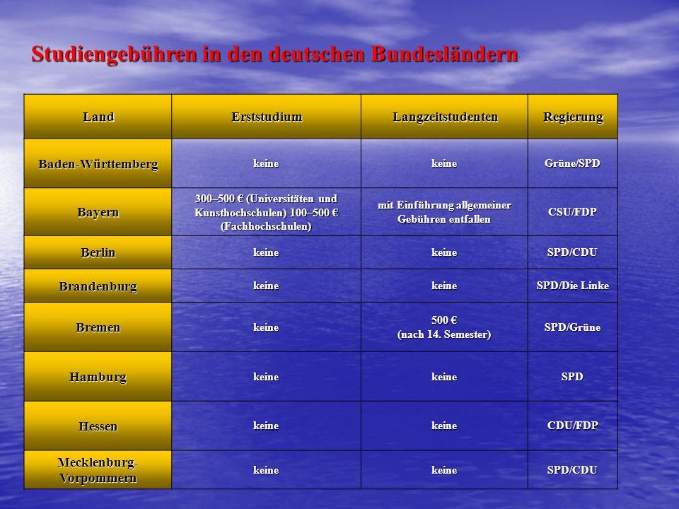 LandErststudiumLangzeitstudentenRegierungBaden-Württembergkeinekeine Grüne/SPD Bayern 300–500 € (Universitäten und Kunsthochschulen) 100–500 € (Fachho