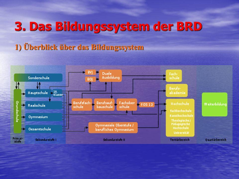 3. Das Bildungssystem der BRD 1) Überblick über das Bildungssystem