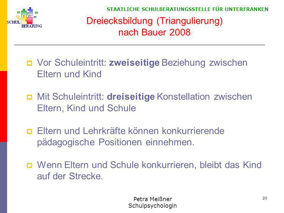 STAATLICHE SCHULBERATUNGSSTELLE FÜR UNTERFRANKEN Dreiecksbildung (Triangulierung) nach Bauer 2008  Vor Schuleintritt: zweiseitige Beziehung zwischen
