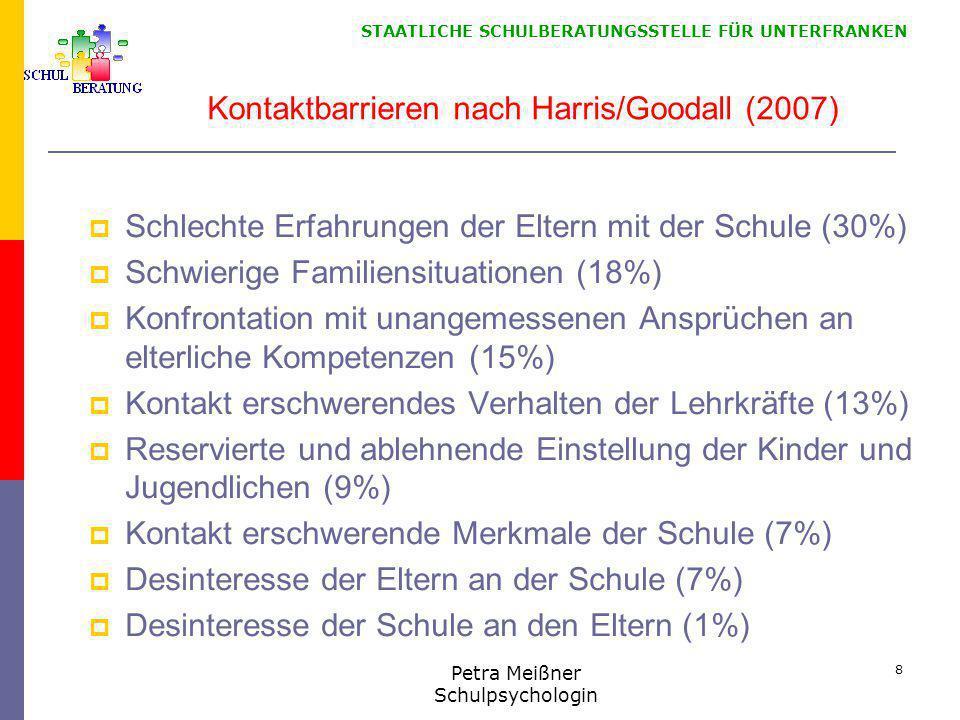 STAATLICHE SCHULBERATUNGSSTELLE FÜR UNTERFRANKEN Kontaktbarrieren nach Harris/Goodall (2007)  Schlechte Erfahrungen der Eltern mit der Schule (30%) 