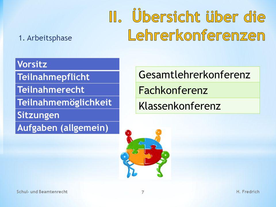 1. Arbeitsphase Schul- und Beamtenrecht 7 H. Fredrich Vorsitz Teilnahmepflicht Teilnahmerecht Teilnahmemöglichkeit Sitzungen Aufgaben (allgemein) Gesa