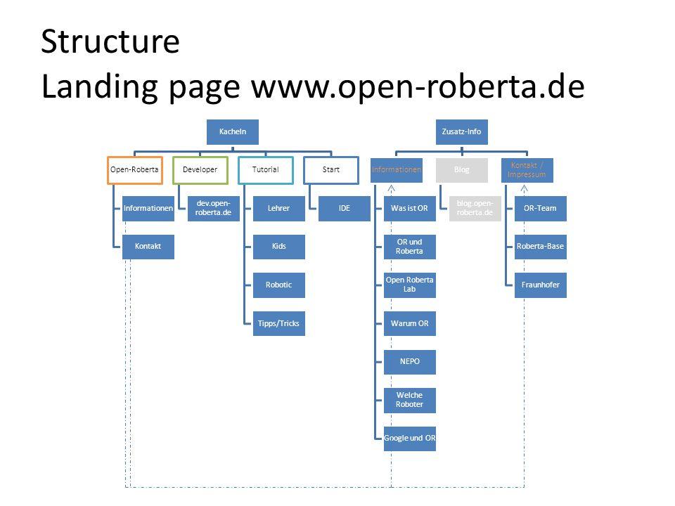 Structure Landing page www.open-roberta.de Kacheln Open-Roberta Informationen Kontakt Developer dev.open- roberta.de Tutorial Lehrer Kids Robotic Tipp
