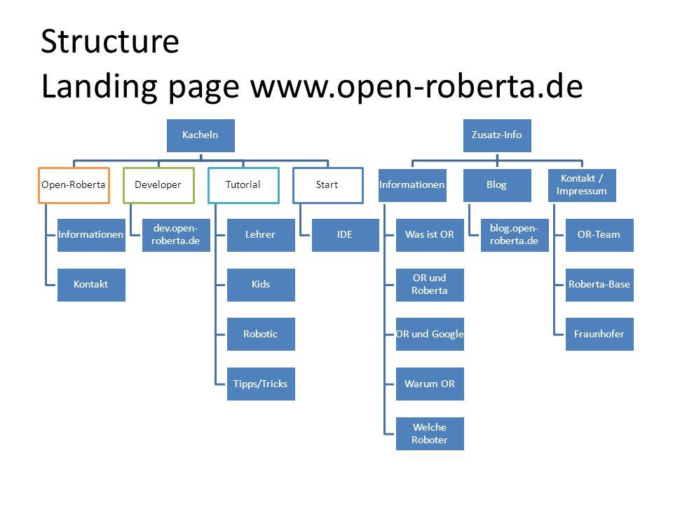 Open Roberta Lab Open Roberta Lab Als Open Roberta Lab wird die Programmierumgebung von Open Roberta bezeichnet.