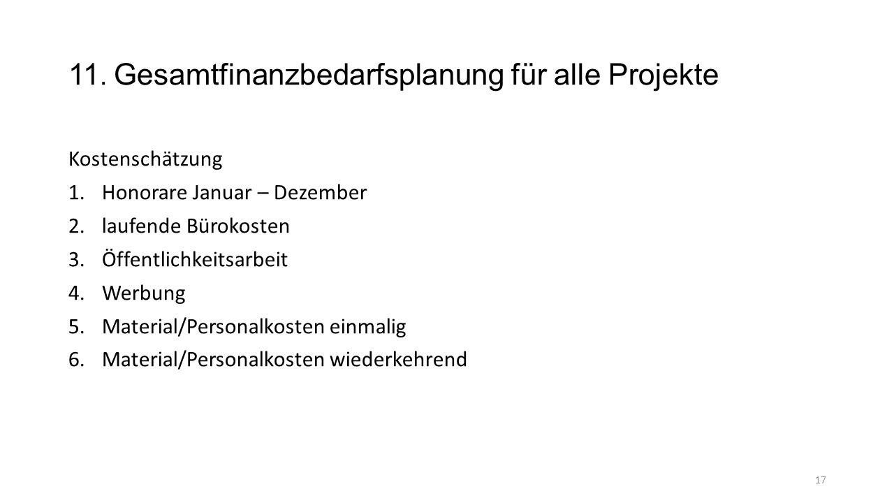 11. Gesamtfinanzbedarfsplanung für alle Projekte Kostenschätzung 1.Honorare Januar – Dezember 2.laufende Bürokosten 3.Öffentlichkeitsarbeit 4.Werbung