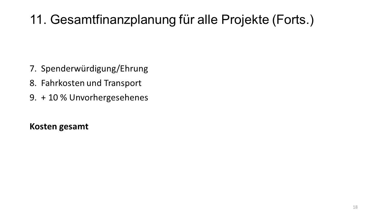 11. Gesamtfinanzplanung für alle Projekte (Forts.) 7. Spenderwürdigung/Ehrung 8. Fahrkosten und Transport 9. + 10 % Unvorhergesehenes Kosten gesamt 18