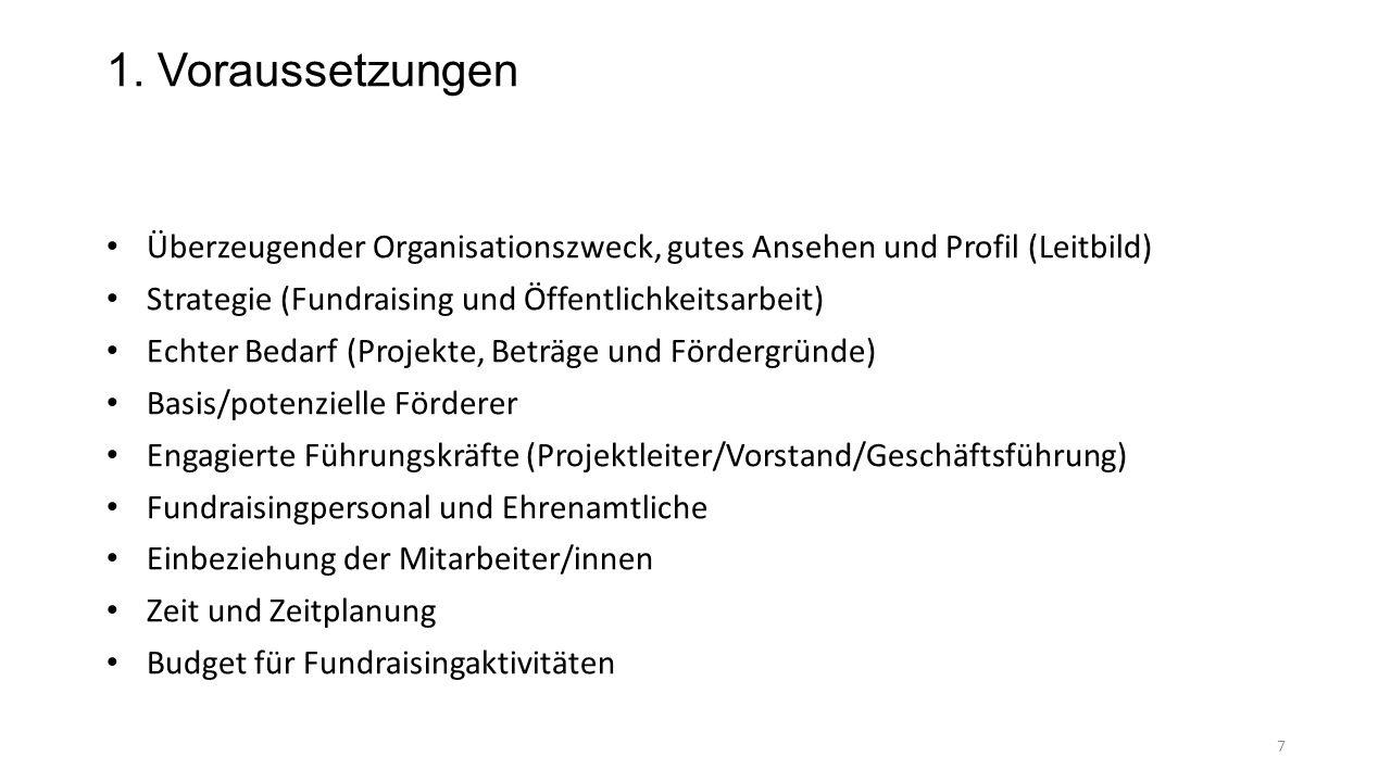 11.Gesamtfinanzplanung für alle Projekte (Forts.) 7.