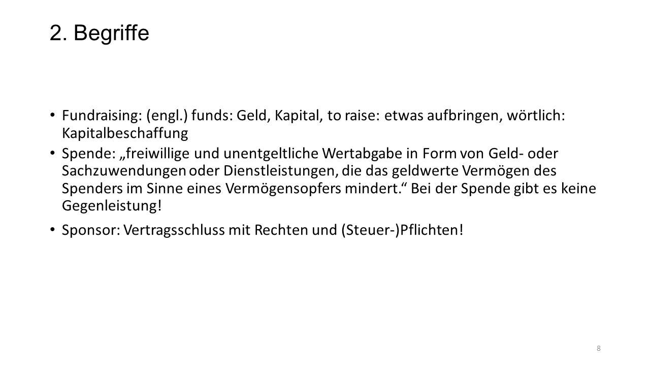 Danke! Susanne von Stern susanne@vonstern.de
