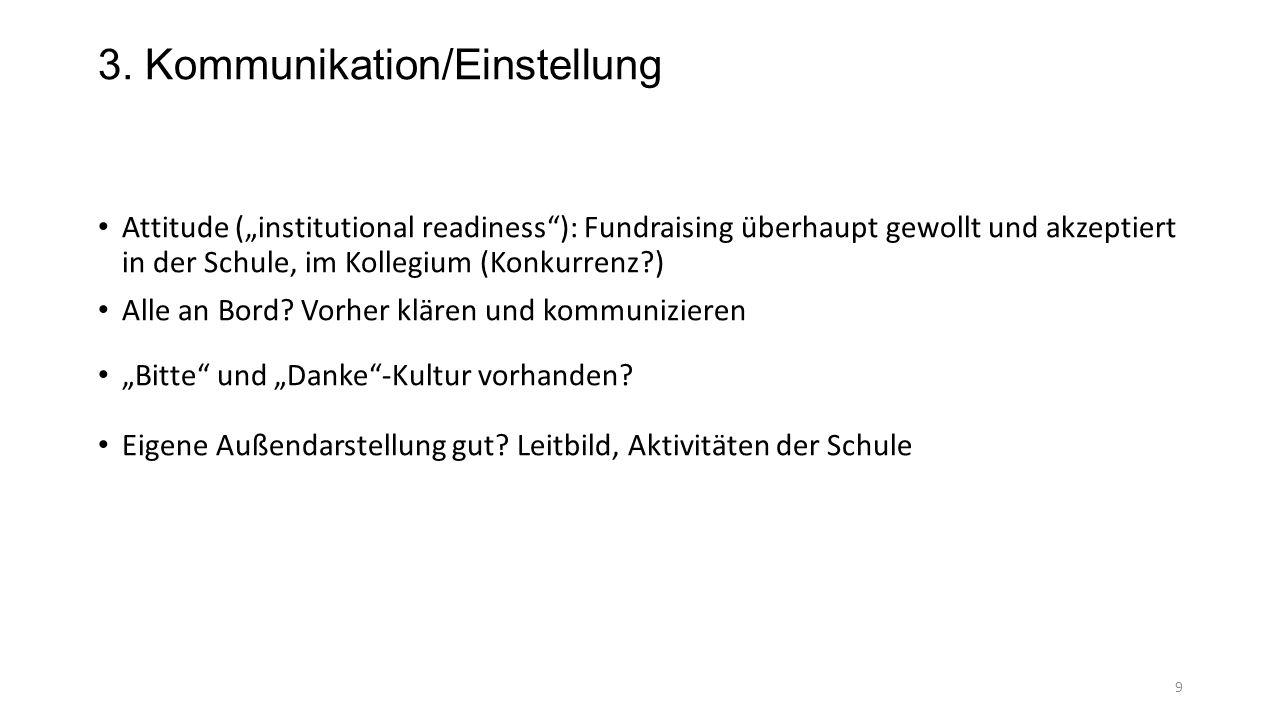 """3. Kommunikation/Einstellung Attitude (""""institutional readiness""""): Fundraising überhaupt gewollt und akzeptiert in der Schule, im Kollegium (Konkurren"""
