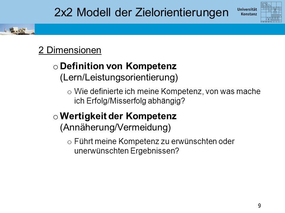 2x2 Modell der Zielorientierungen Bewertung/Definition der Kompetenz o Intrapersonal oder objektiver Bezugsrahmen (lernorientiert) o sozialer Bezugsrahmen (leistungsorientiert) Wertigkeit: Führt die Kompetenz/ das Verhalten zu adaptiven/wünschenswerten Konsequenzen Annäherung oder unerwünschten/maladaptiven Konsequenzen Vermeidung 10