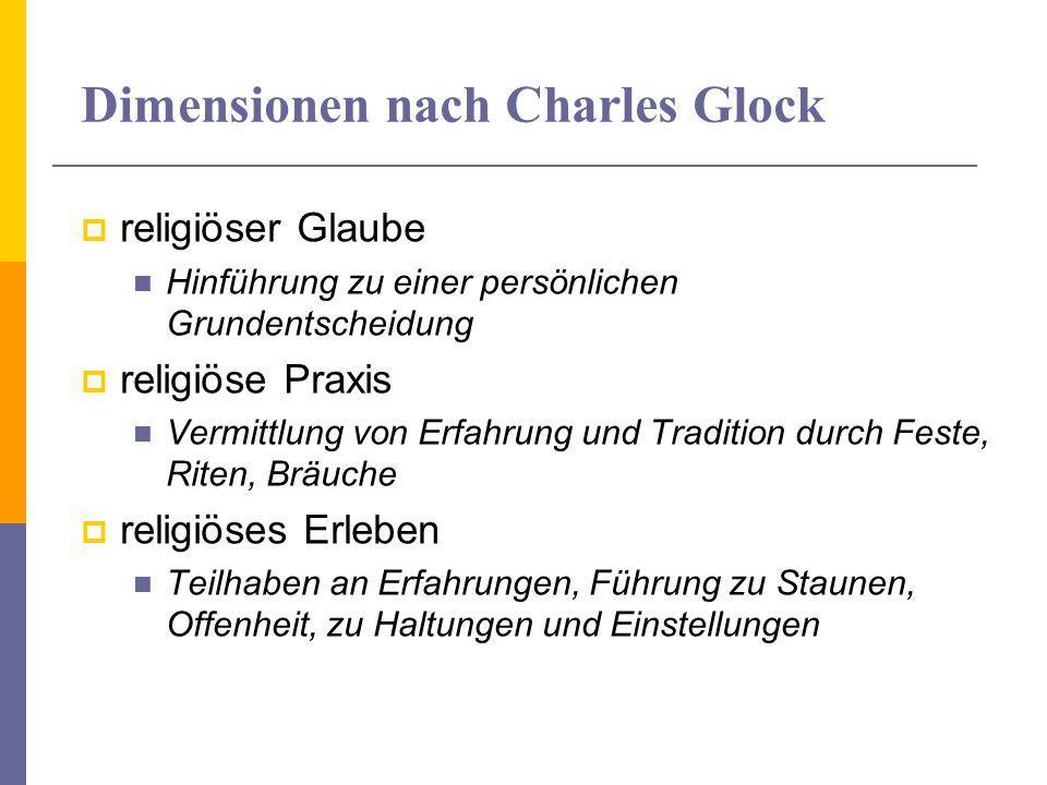 Dimensionen nach Charles Glock  religiöses Wissen Kognitive Orientierungshilfe  religiöse Wirkungen Hinführung zu ethisch-sozialem Handeln  religiöse Beziehung Hinführung in die Gemeinschaft der Glaubenden, Zugehörigkeit  Und was ist in meinen RU wichtig?
