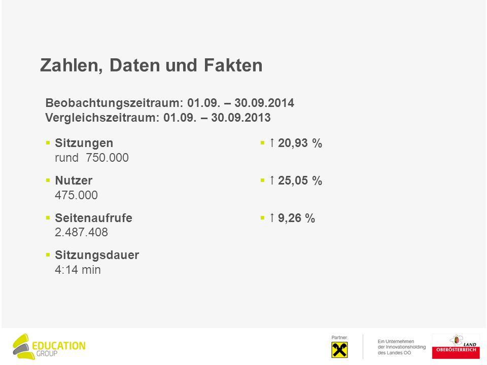 Zahlen, Daten und Fakten Beobachtungszeitraum: 01.09. – 30.09.2014 Vergleichszeitraum: 01.09. – 30.09.2013  Sitzungen rund 750.000  Nutzer 475.000 