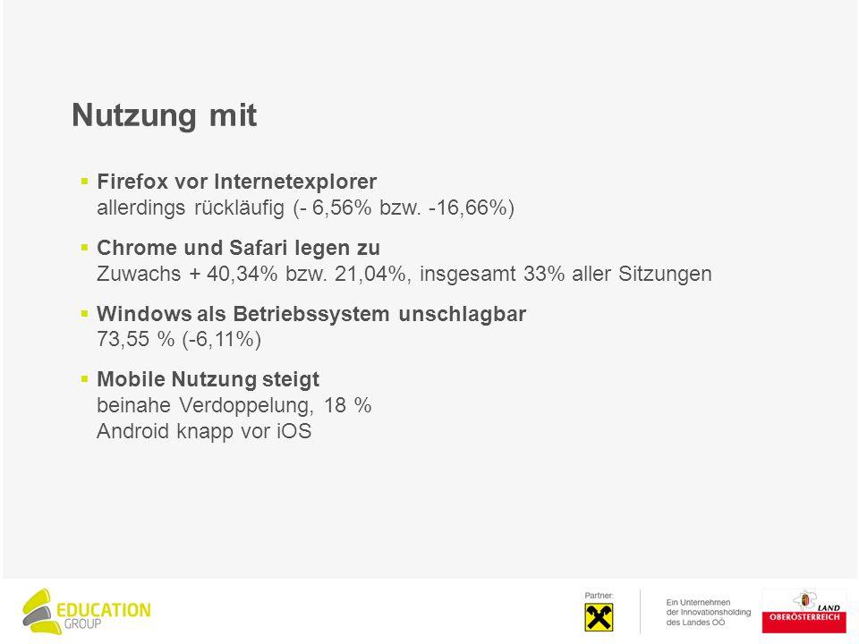 Nutzung mit  Firefox vor Internetexplorer allerdings rückläufig (- 6,56% bzw. -16,66%)  Chrome und Safari legen zu Zuwachs + 40,34% bzw. 21,04%, ins