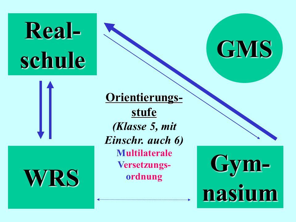 WRS Orientierungs-stufe (Klasse 5, mit Einschr.