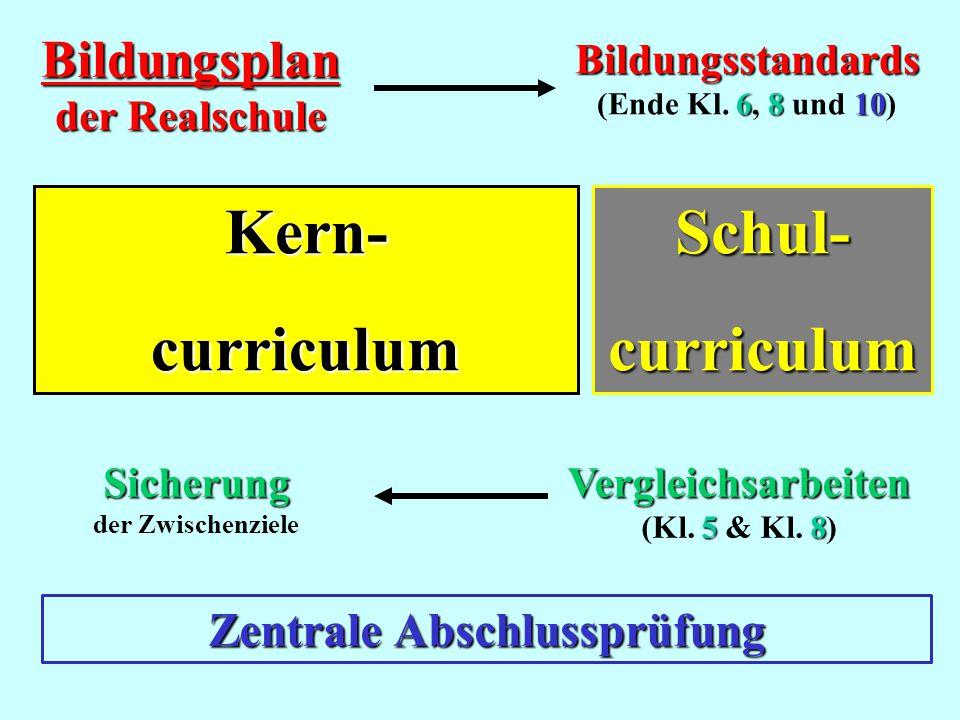 Bildungsplan der Realschule Bildungsstandards 6810 (Ende Kl.