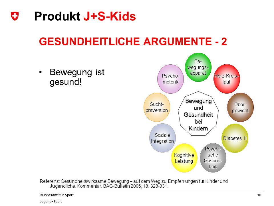 10 Bundesamt für Sport Jugend+Sport Produkt J+S-Kids Referenz: Gesundheitswirksame Bewegung – auf dem Weg zu Empfehlungen für Kinder und Jugendliche.