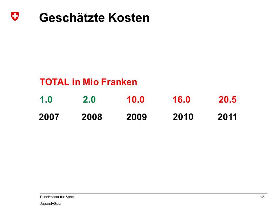 12 Bundesamt für Sport Jugend+Sport Geschätzte Kosten 2007 2008 2009 2010 2011 TOTAL in Mio Franken 1.0 2.0 10.0 16.0 20.5