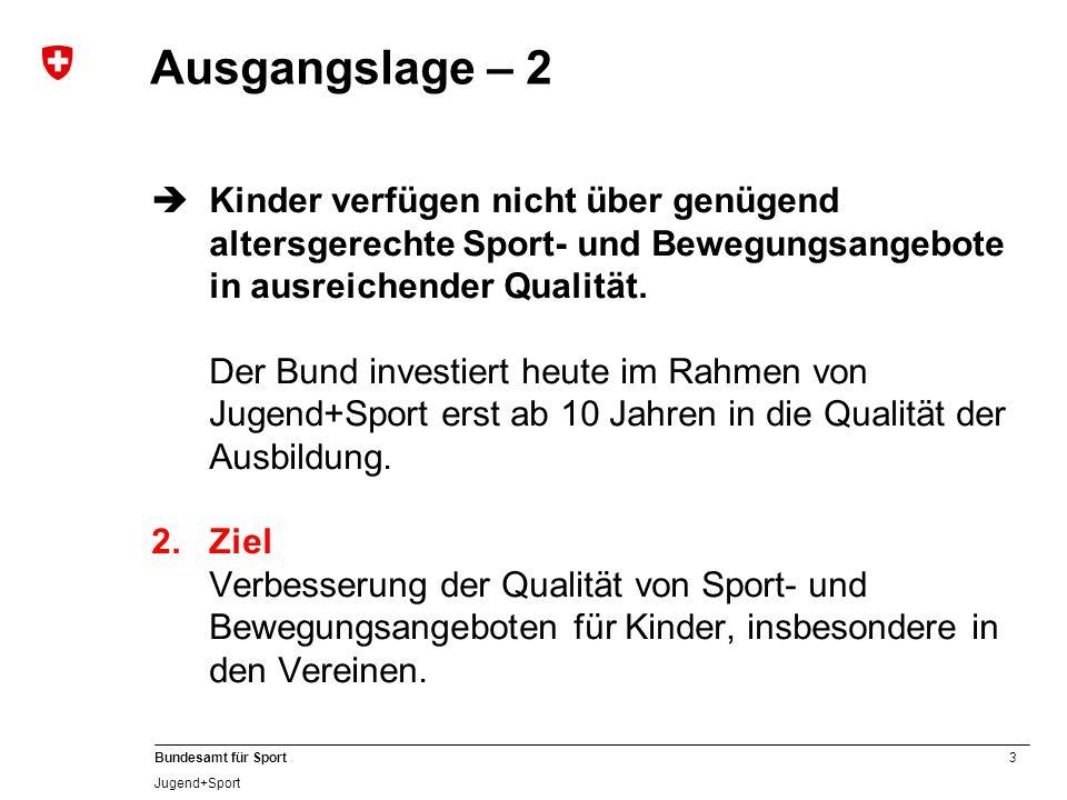 3 Bundesamt für Sport Jugend+Sport Ausgangslage – 2  Kinder verfügen nicht über genügend altersgerechte Sport- und Bewegungsangebote in ausreichender Qualität.
