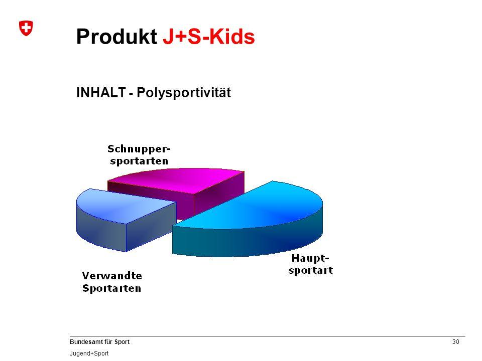30 Bundesamt für Sport Jugend+Sport Produkt J+S-Kids INHALT - Polysportivität